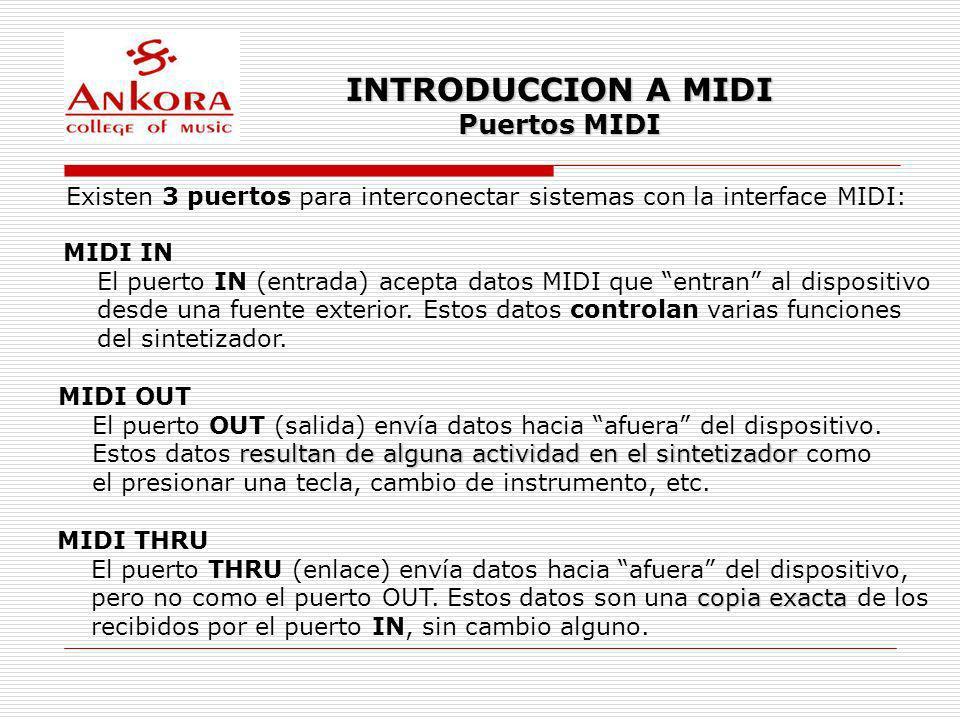 INTRODUCCION A MIDI Puertos MIDI