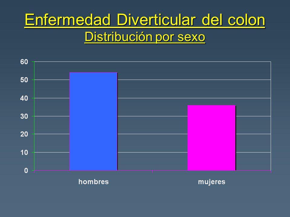 Enfermedad Diverticular del colon Distribución por sexo