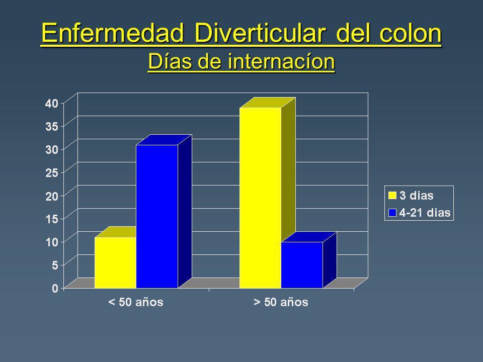 Enfermedad Diverticular del colon Días de internacíon