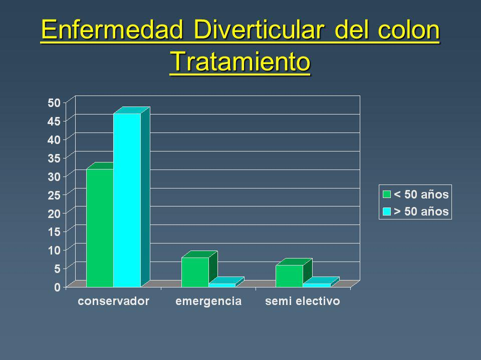 Enfermedad Diverticular del colon Tratamiento