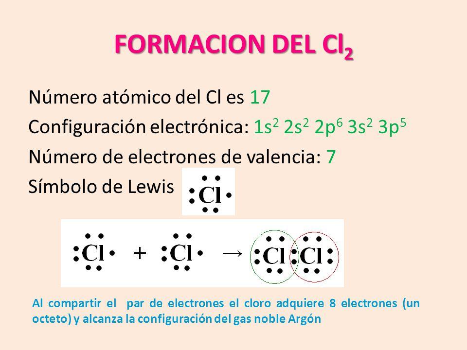FORMACION DEL Cl2 Número atómico del Cl es 17
