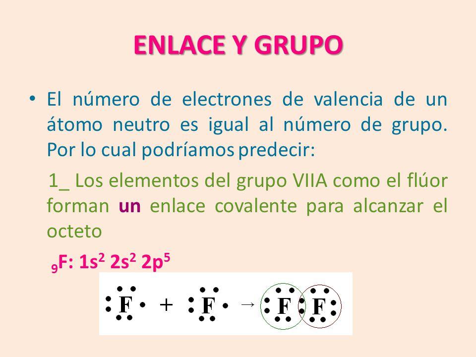 ENLACE Y GRUPO El número de electrones de valencia de un átomo neutro es igual al número de grupo. Por lo cual podríamos predecir: