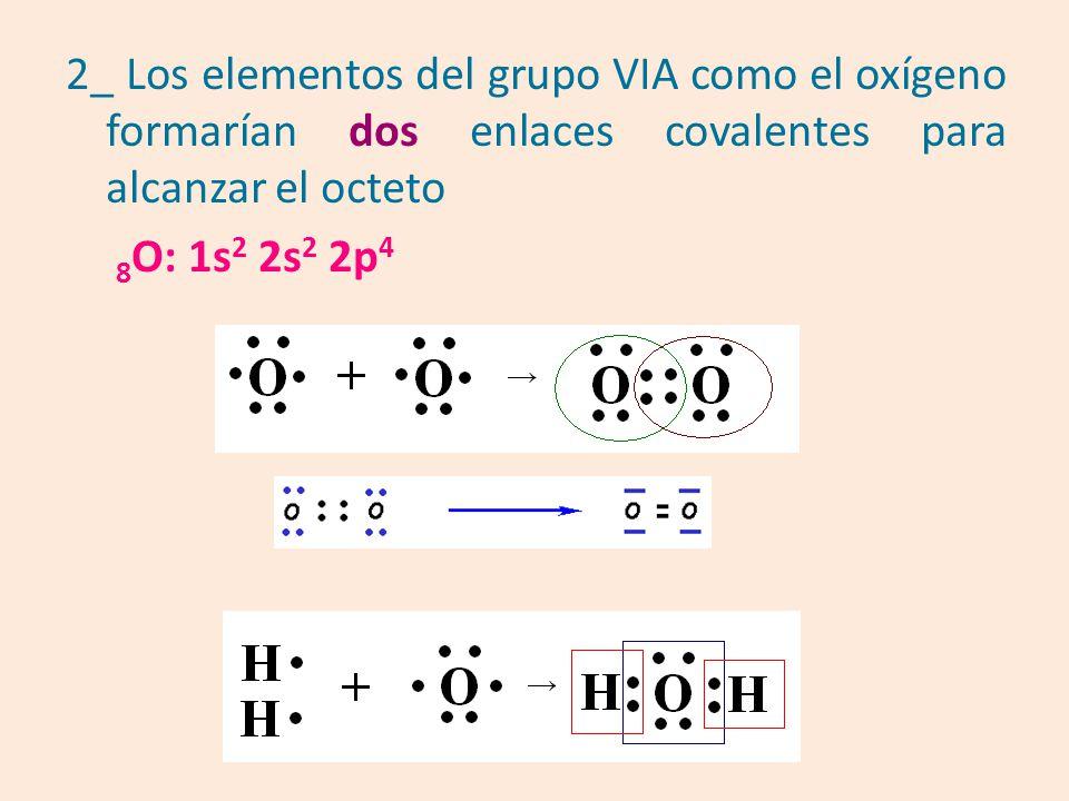 2_ Los elementos del grupo VIA como el oxígeno formarían dos enlaces covalentes para alcanzar el octeto