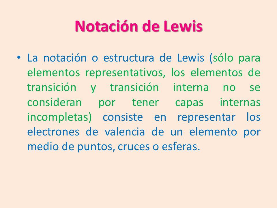 Notación de Lewis