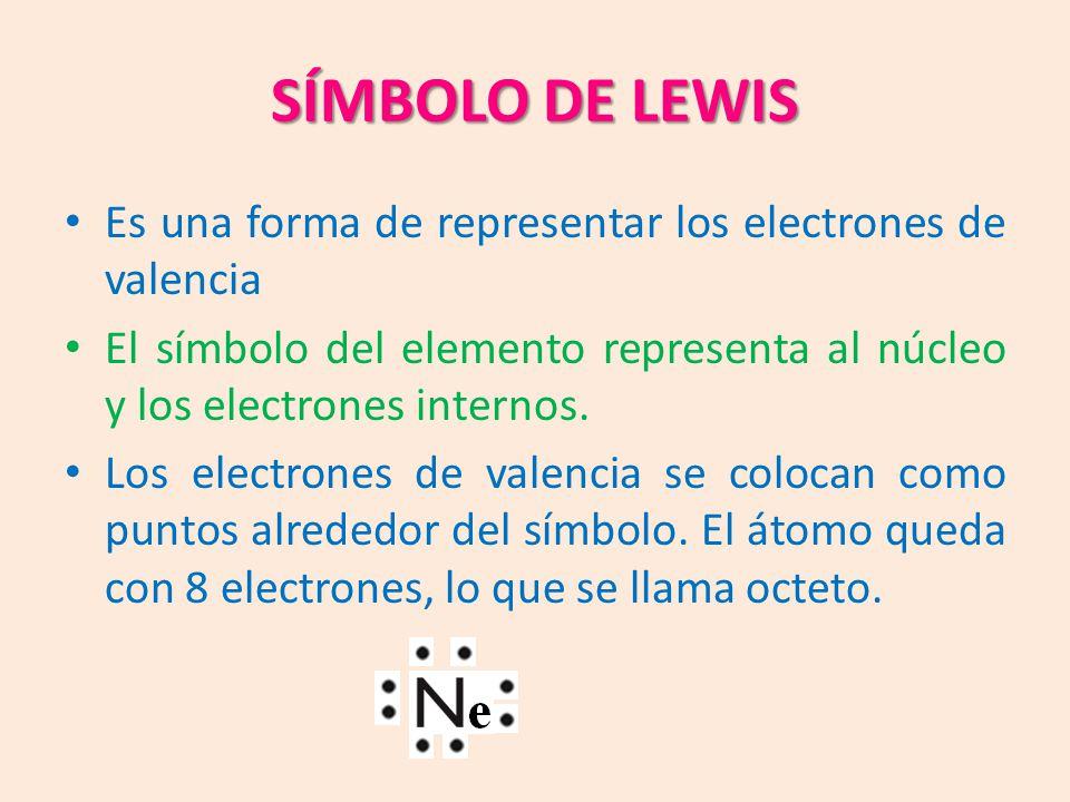 SÍMBOLO DE LEWIS Es una forma de representar los electrones de valencia. El símbolo del elemento representa al núcleo y los electrones internos.
