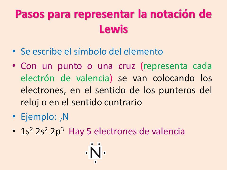 Pasos para representar la notación de Lewis