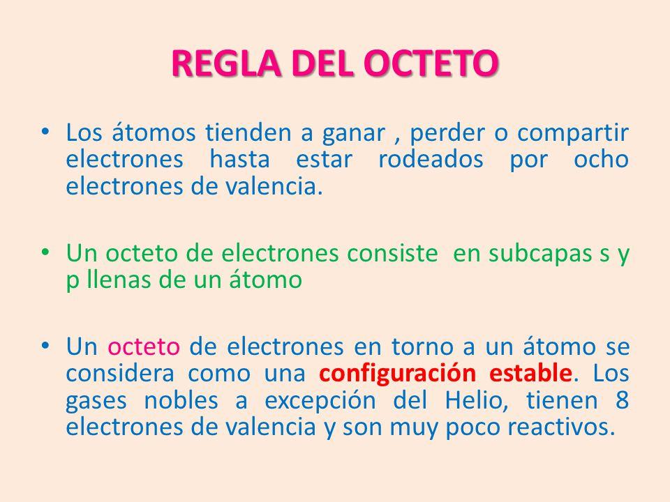 REGLA DEL OCTETO Los átomos tienden a ganar , perder o compartir electrones hasta estar rodeados por ocho electrones de valencia.