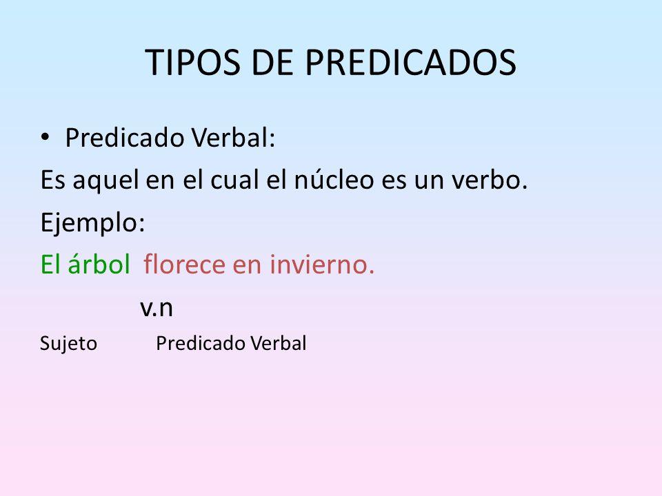TIPOS DE PREDICADOS Predicado Verbal: