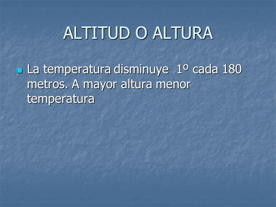 ALTITUD O ALTURA La temperatura disminuye 1º cada 180 metros. A mayor altura menor temperatura