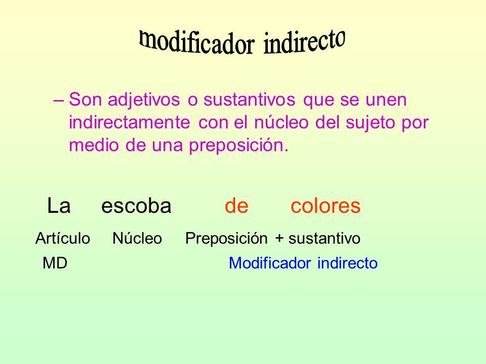 modificador indirecto