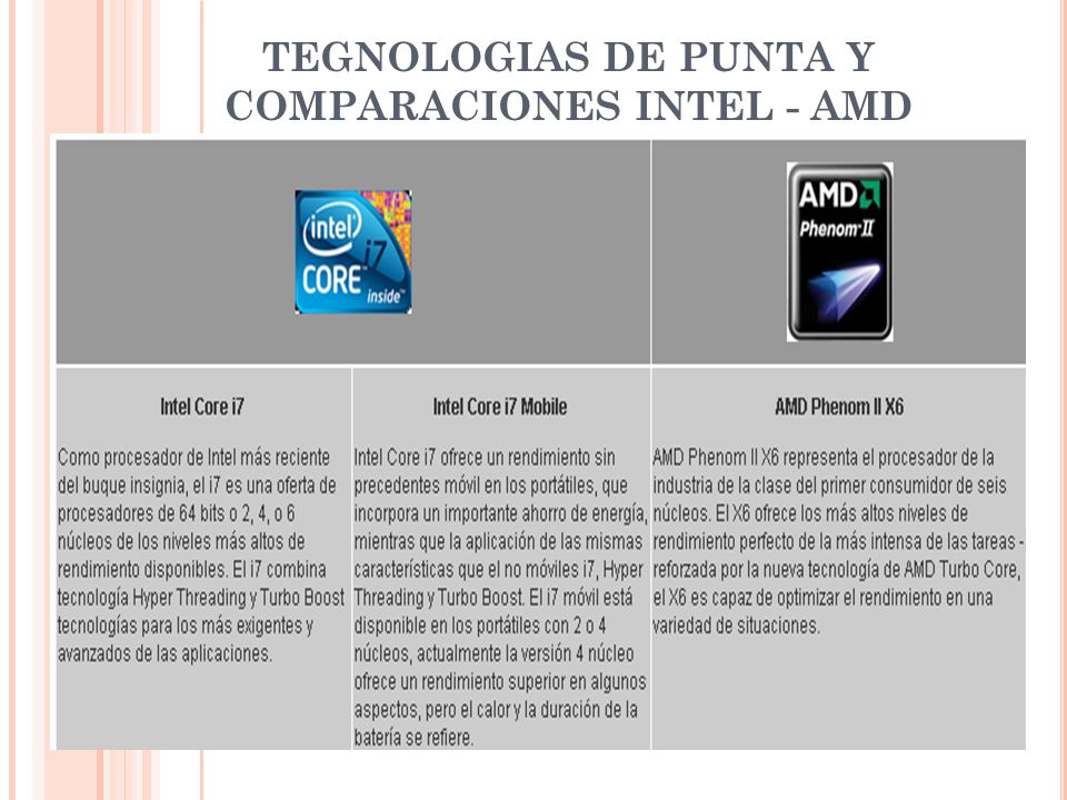 TEGNOLOGIAS DE PUNTA Y COMPARACIONES INTEL - AMD