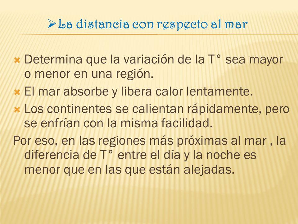La distancia con respecto al mar