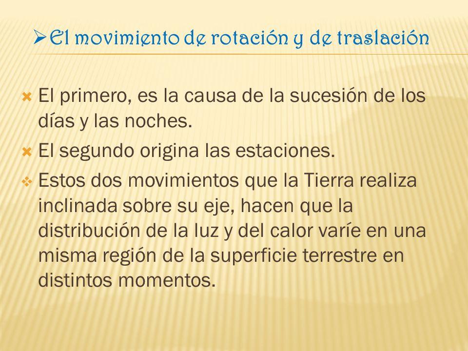 El movimiento de rotación y de traslación
