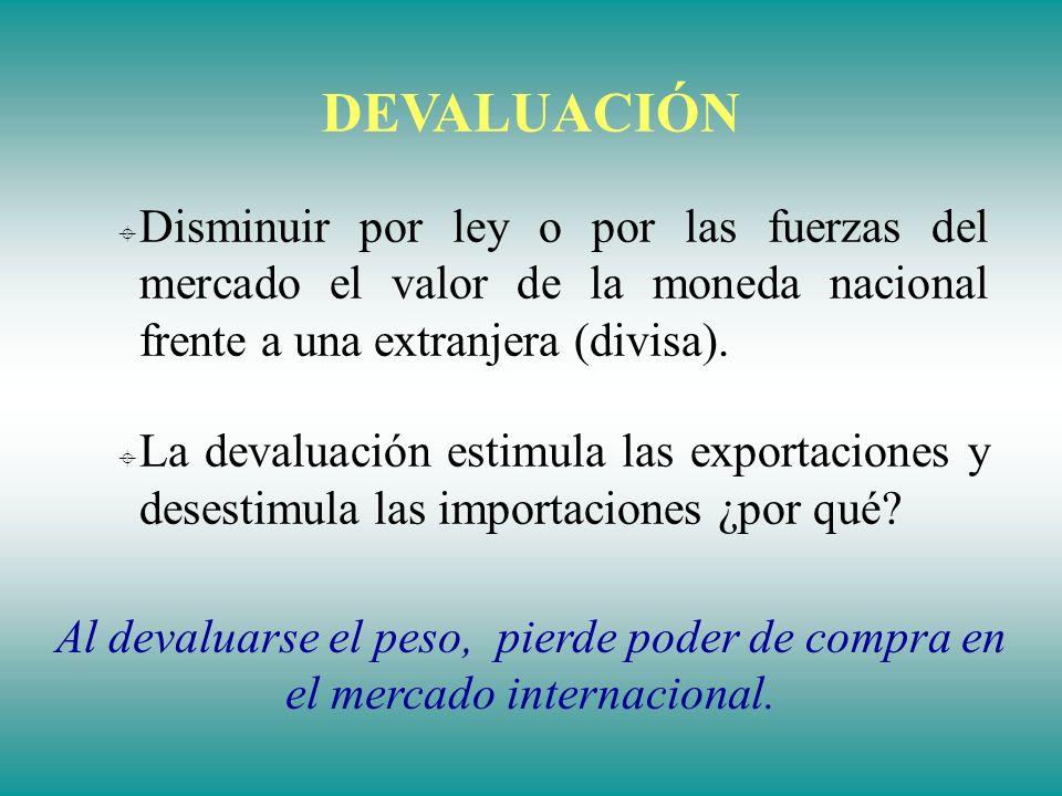 DEVALUACIÓN Disminuir por ley o por las fuerzas del mercado el valor de la moneda nacional frente a una extranjera (divisa).