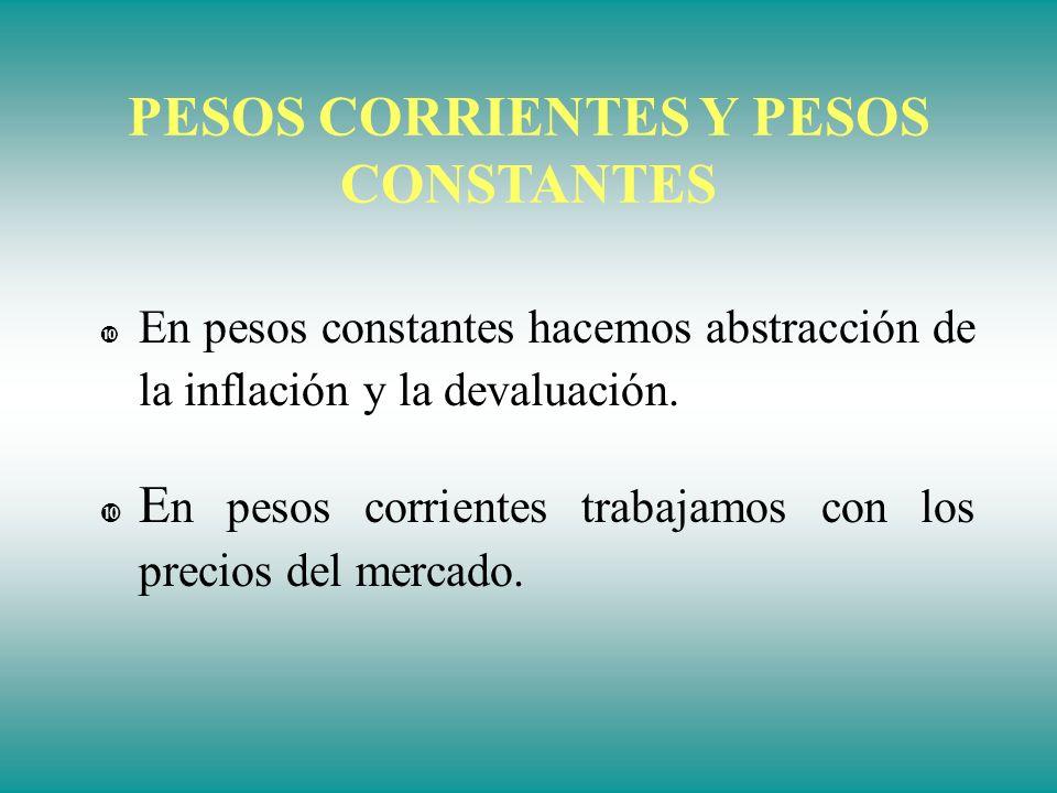 PESOS CORRIENTES Y PESOS CONSTANTES