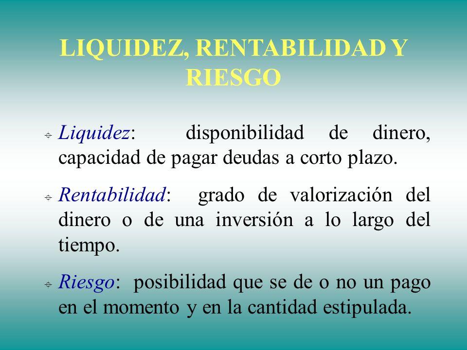 LIQUIDEZ, RENTABILIDAD Y RIESGO