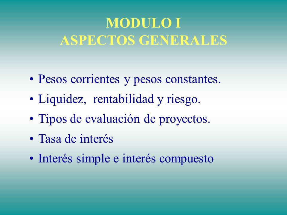 MODULO I ASPECTOS GENERALES