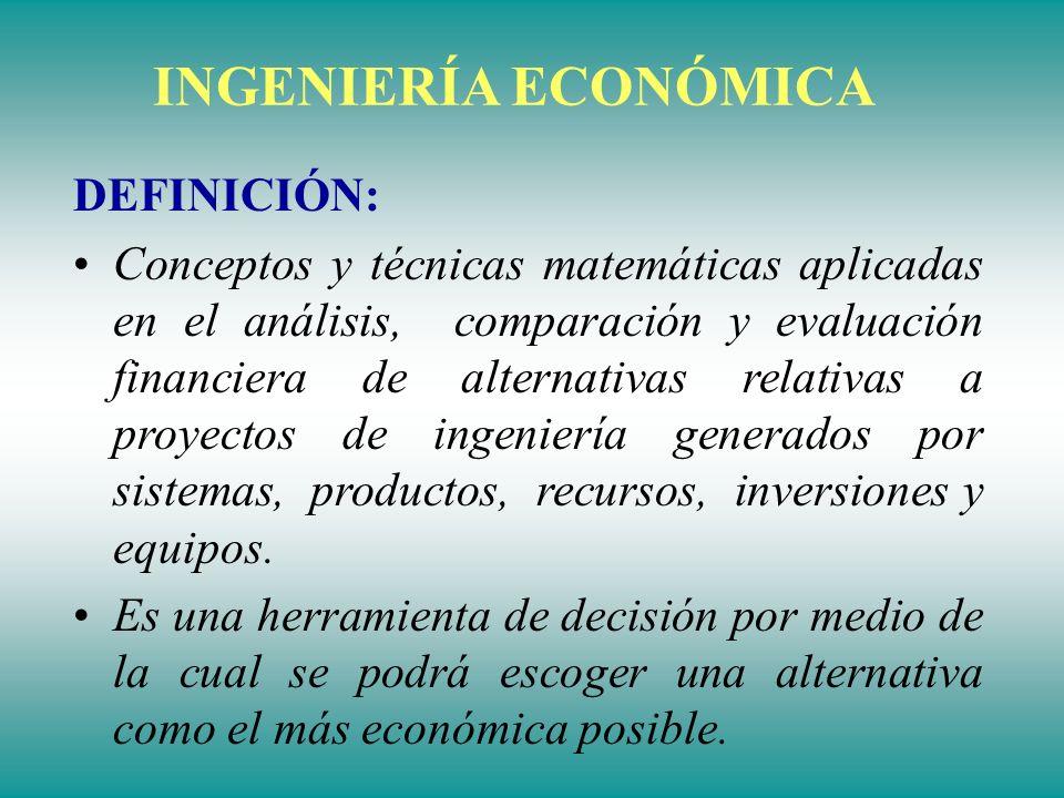 INGENIERÍA ECONÓMICA DEFINICIÓN: