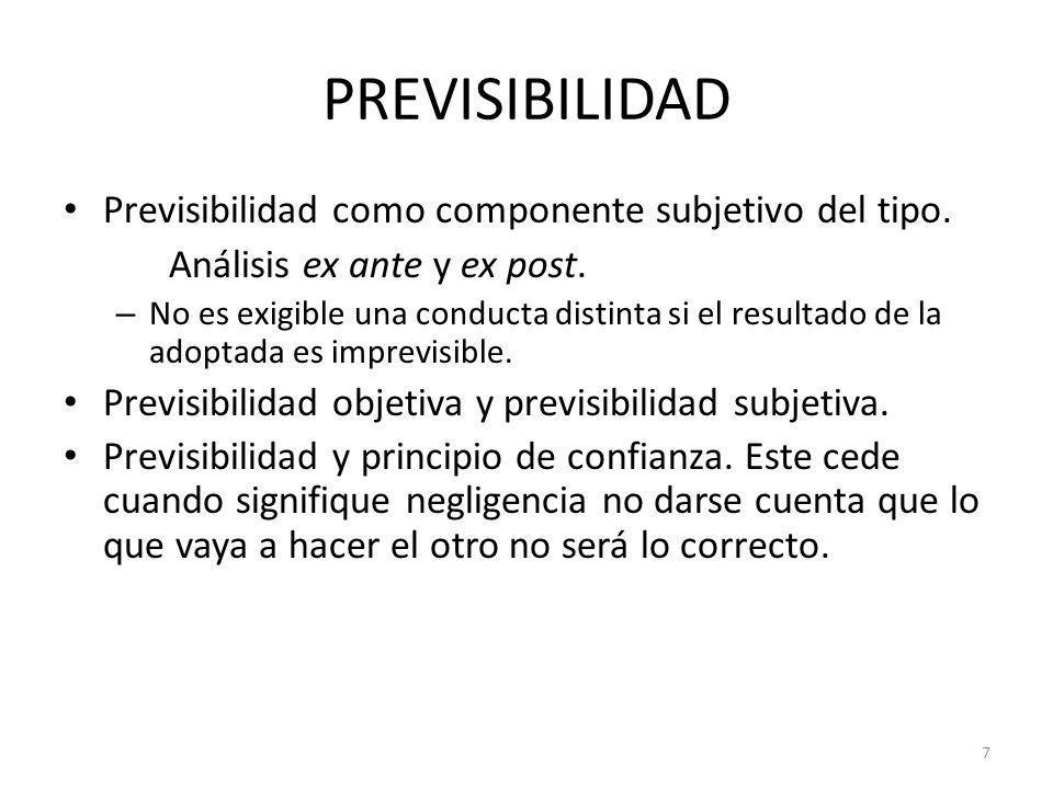 PREVISIBILIDAD Previsibilidad como componente subjetivo del tipo.