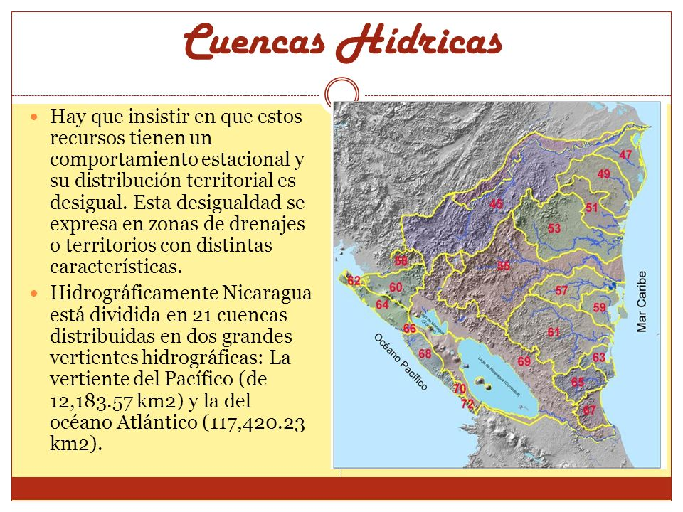 Cuencas Hídricas