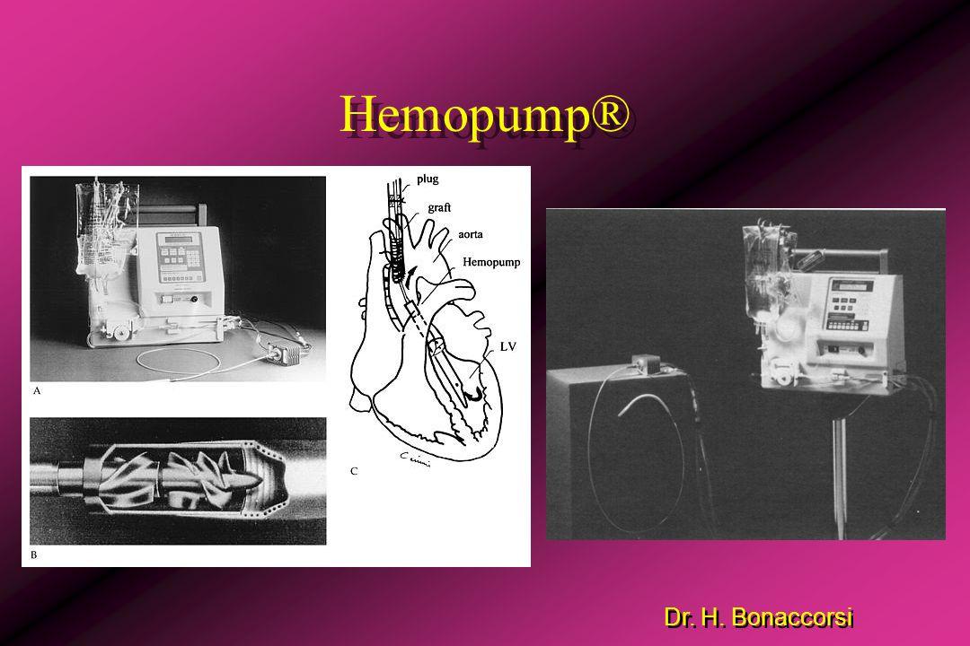 Hemopump®