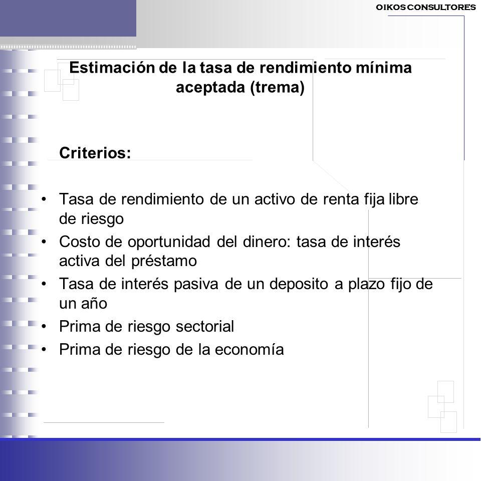 Estimación de la tasa de rendimiento mínima aceptada (trema)