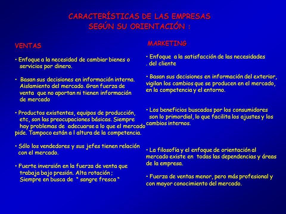 CARACTERÍSTICAS DE LAS EMPRESAS SEGÚN SU ORIENTACIÓN :