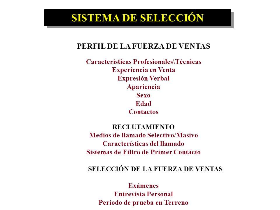 SISTEMA DE SELECCIÓN PERFIL DE LA FUERZA DE VENTAS