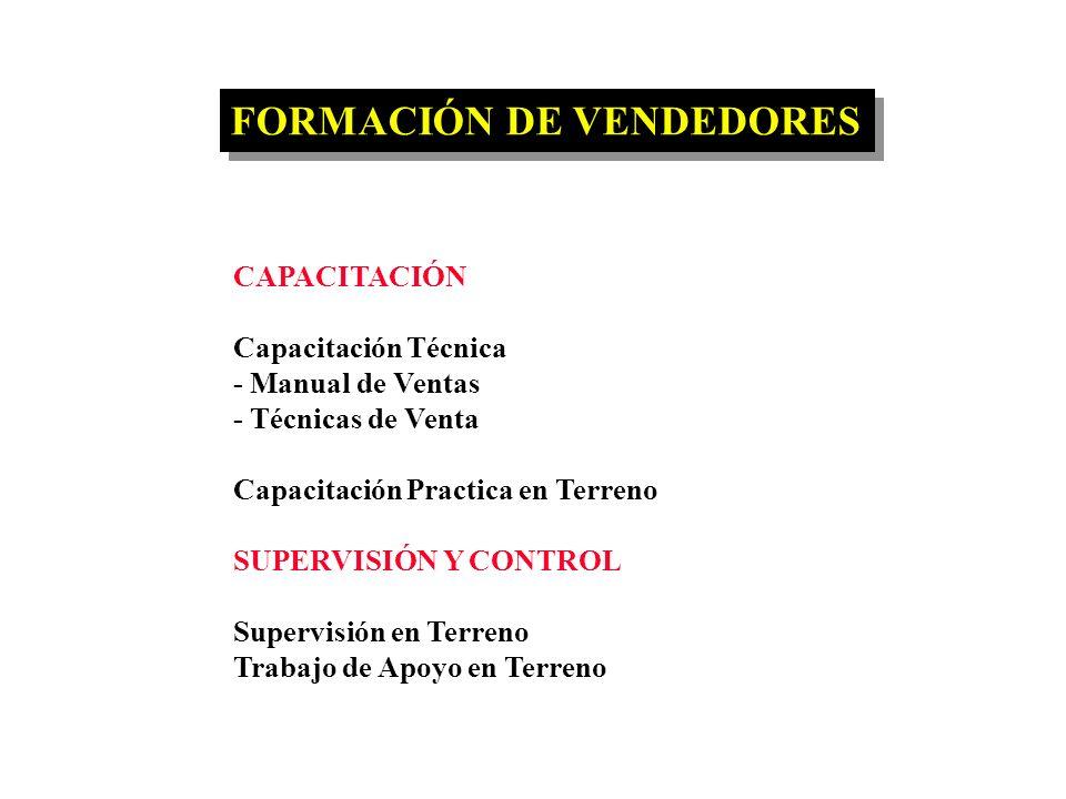 FORMACIÓN DE VENDEDORES