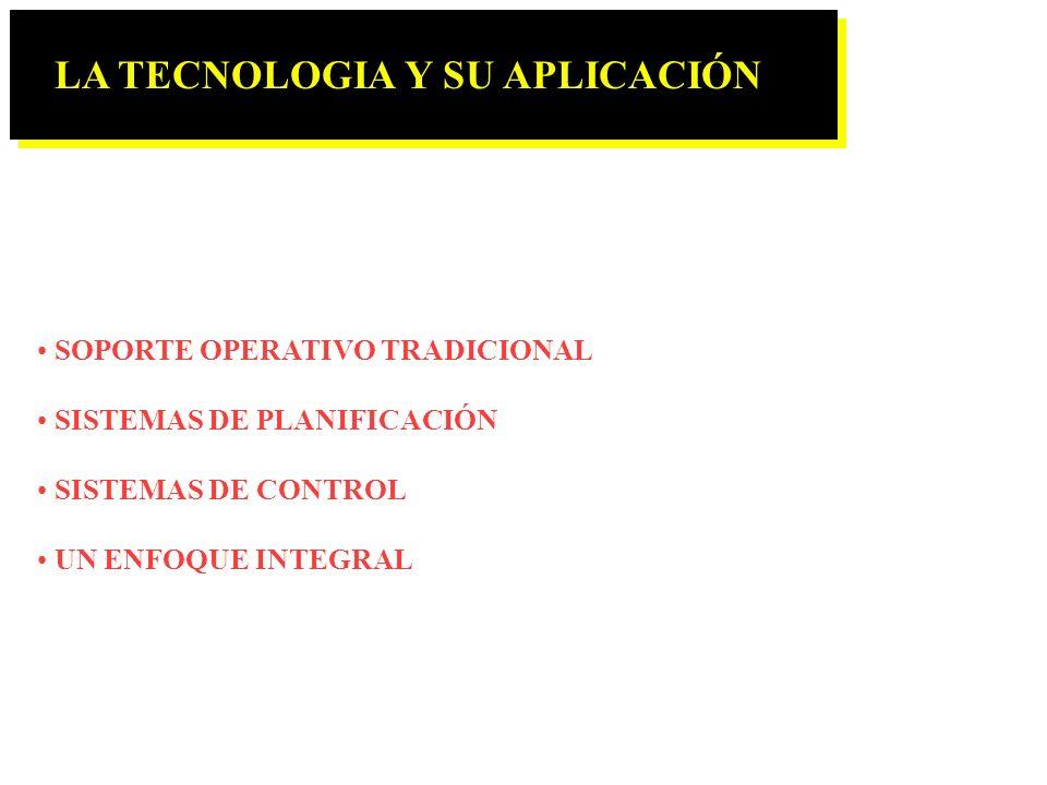 LA TECNOLOGIA Y SU APLICACIÓN