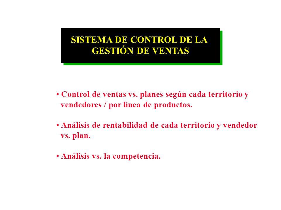 SISTEMA DE CONTROL DE LA