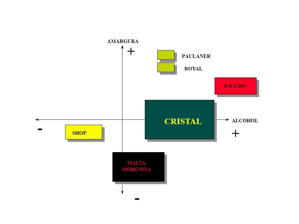 - - + + CRISTAL AMARGURA PAULANER ROYAL ESCUDO ALCOHOL SHOP MALTA
