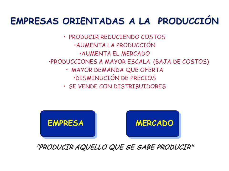 EMPRESAS ORIENTADAS A LA PRODUCCIÓN