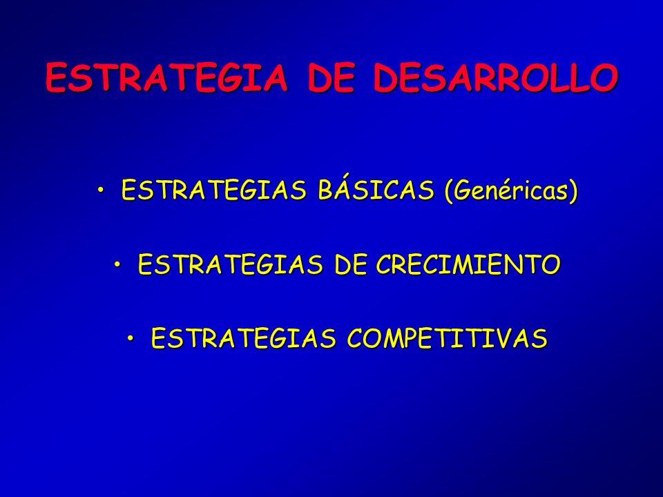 ESTRATEGIA DE DESARROLLO