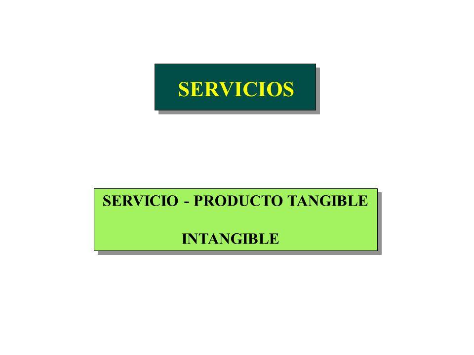 SERVICIOS SERVICIO - PRODUCTO TANGIBLE INTANGIBLE