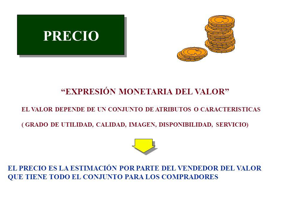 PRECIO EXPRESIÓN MONETARIA DEL VALOR