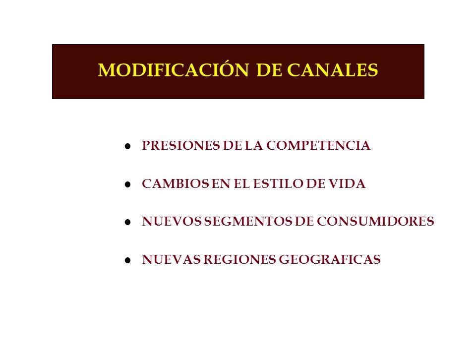 MODIFICACIÓN DE CANALES