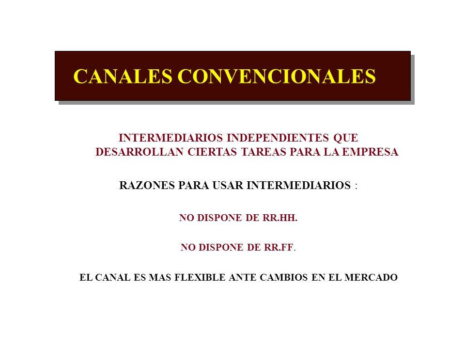 CANALES CONVENCIONALES