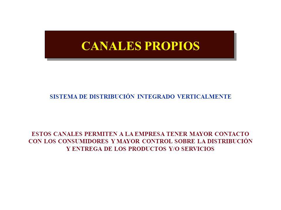 CANALES PROPIOS SISTEMA DE DISTRIBUCIÓN INTEGRADO VERTICALMENTE