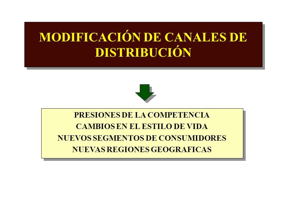 MODIFICACIÓN DE CANALES DE DISTRIBUCIÓN