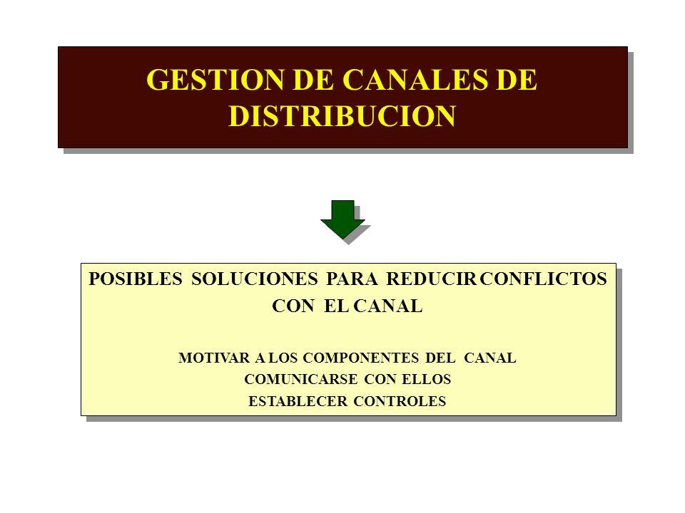 GESTION DE CANALES DE DISTRIBUCION