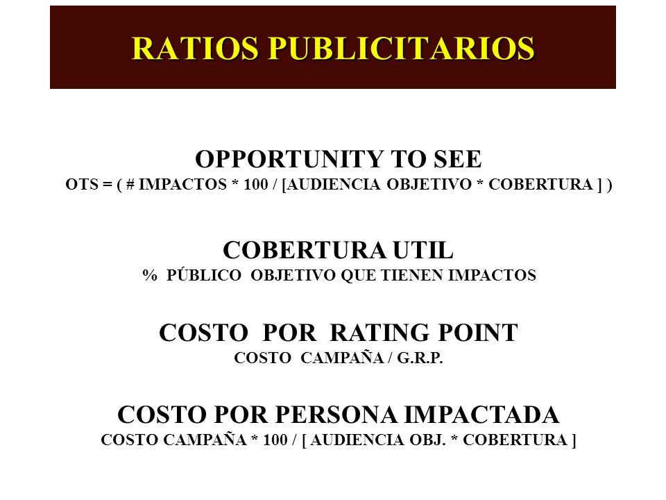 RATIOS PUBLICITARIOS OPPORTUNITY TO SEE COBERTURA UTIL