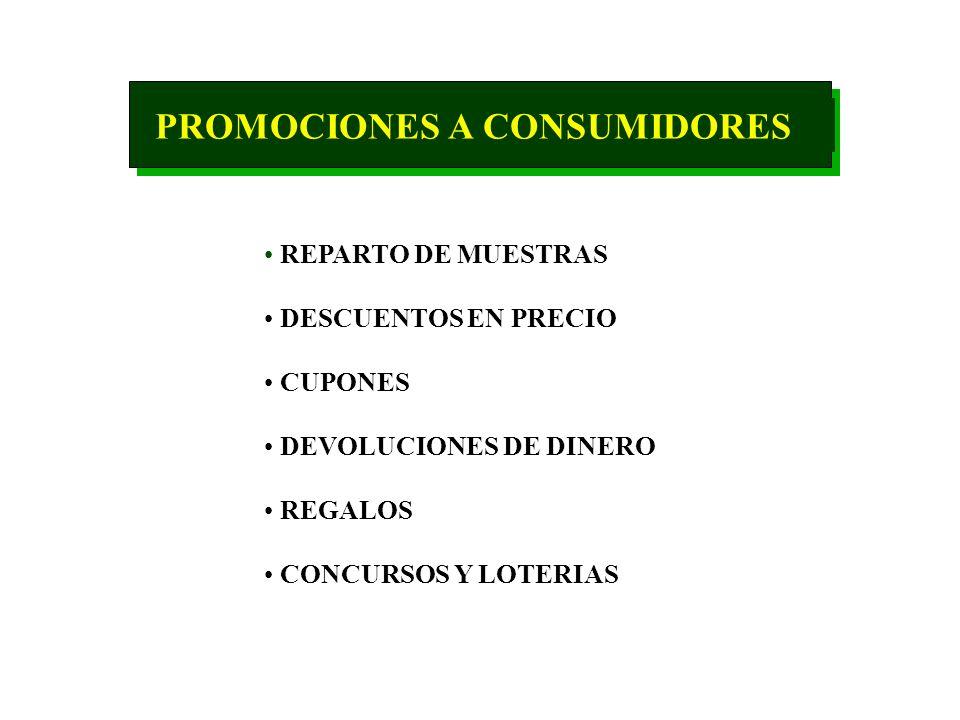 PROMOCIONES A CONSUMIDORES