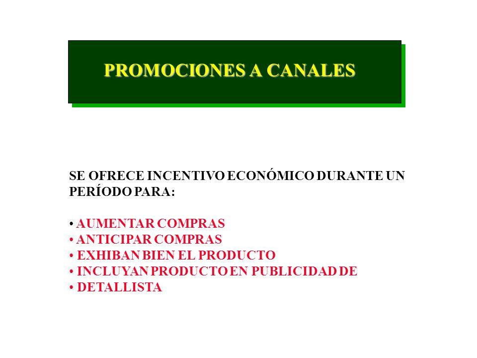 PROMOCIONES A CANALES SE OFRECE INCENTIVO ECONÓMICO DURANTE UN