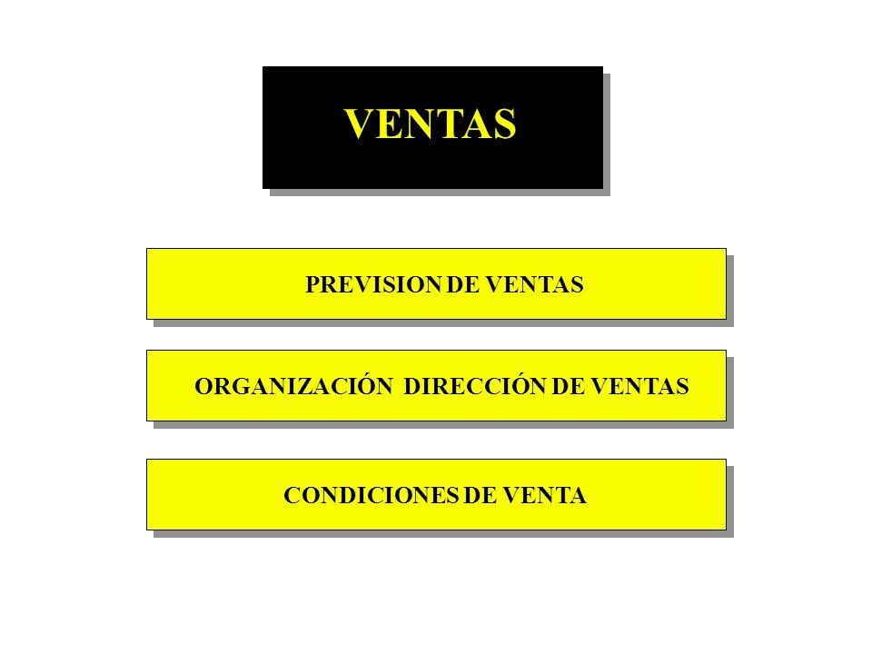 ORGANIZACIÓN DIRECCIÓN DE VENTAS