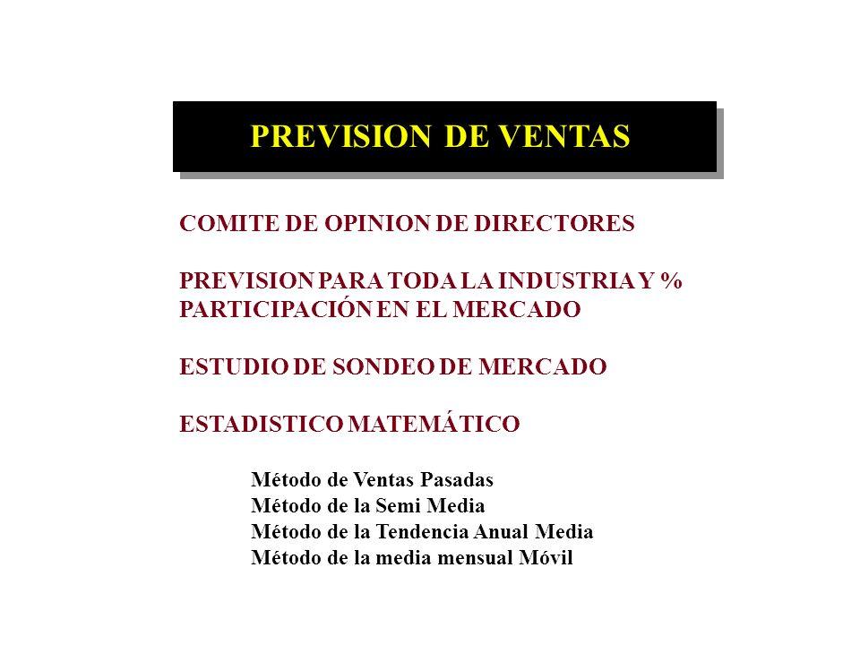 PREVISION DE VENTAS COMITE DE OPINION DE DIRECTORES