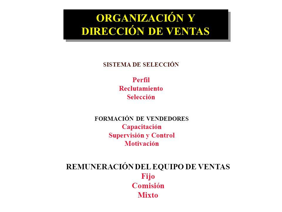 FORMACIÓN DE VENDEDORES REMUNERACIÓN DEL EQUIPO DE VENTAS