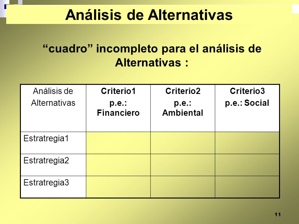 cuadro incompleto para el análisis de Alternativas :