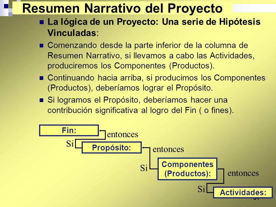 Componentes (Productos):