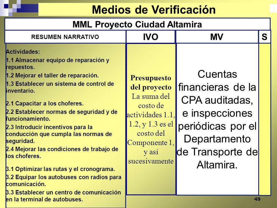MML Proyecto Ciudad Altamira